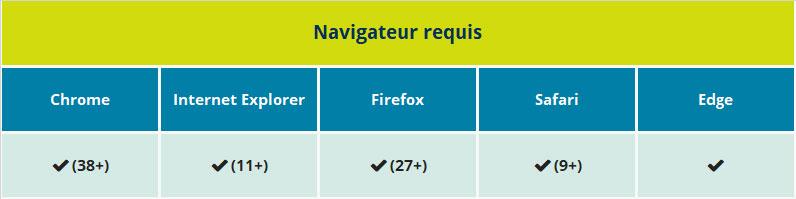 navigateurs compatibles q-interactive